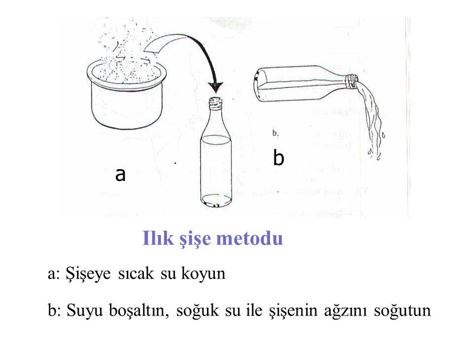 b a Ilık şişe metodu a: Şişeye sıcak su koyun
