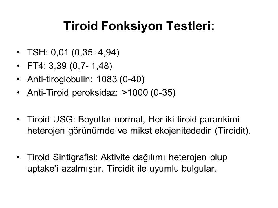 Tiroid Fonksiyon Testleri:
