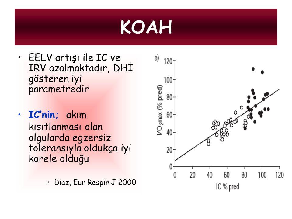 KOAH EELV artışı ile IC ve IRV azalmaktadır, DHİ gösteren iyi parametredir.