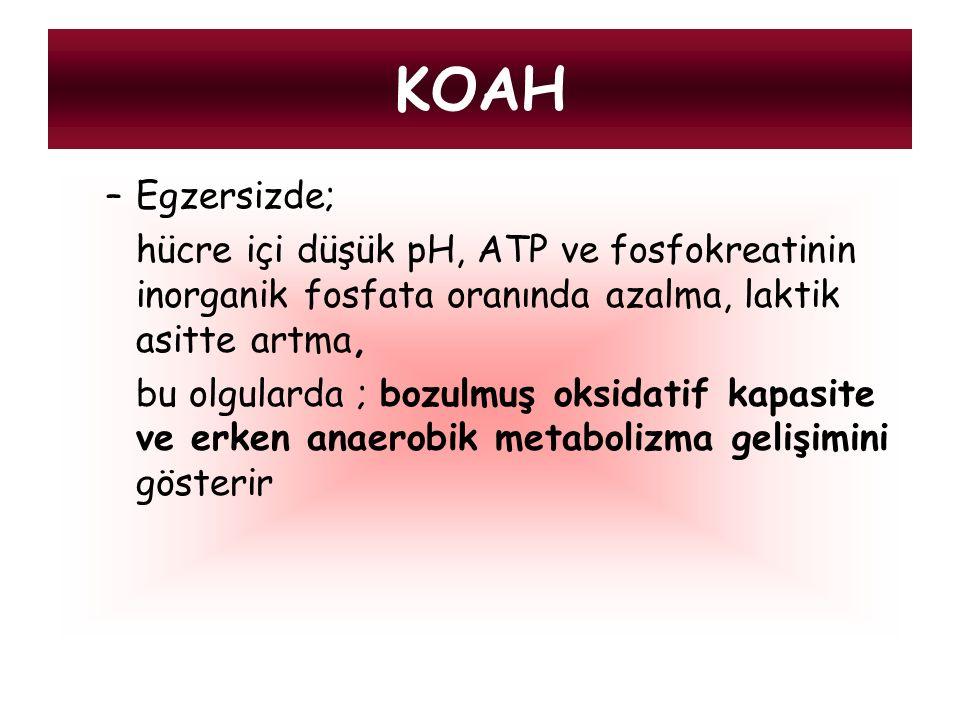 KOAH Egzersizde; hücre içi düşük pH, ATP ve fosfokreatinin inorganik fosfata oranında azalma, laktik asitte artma,