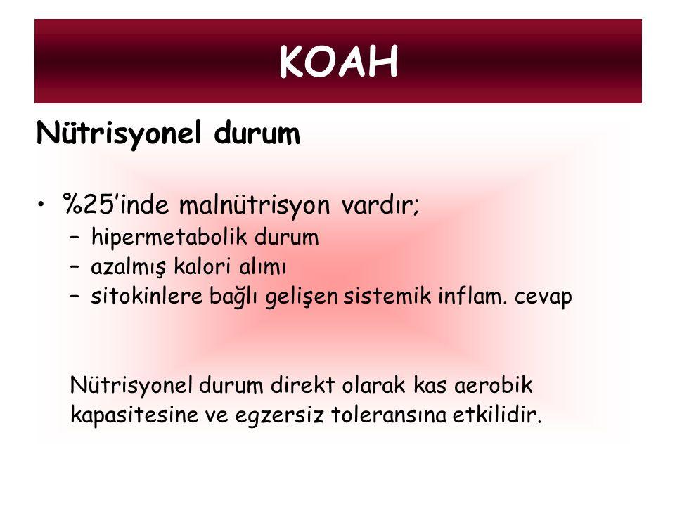 KOAH Nütrisyonel durum %25'inde malnütrisyon vardır;