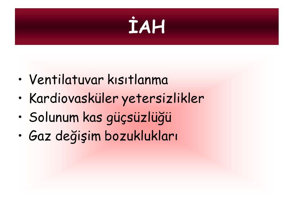 İAH Ventilatuvar kısıtlanma Kardiovasküler yetersizlikler
