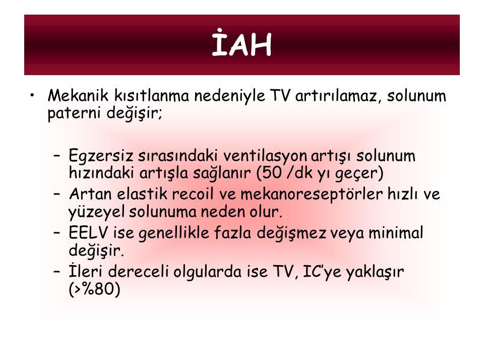 İAH Mekanik kısıtlanma nedeniyle TV artırılamaz, solunum paterni değişir;