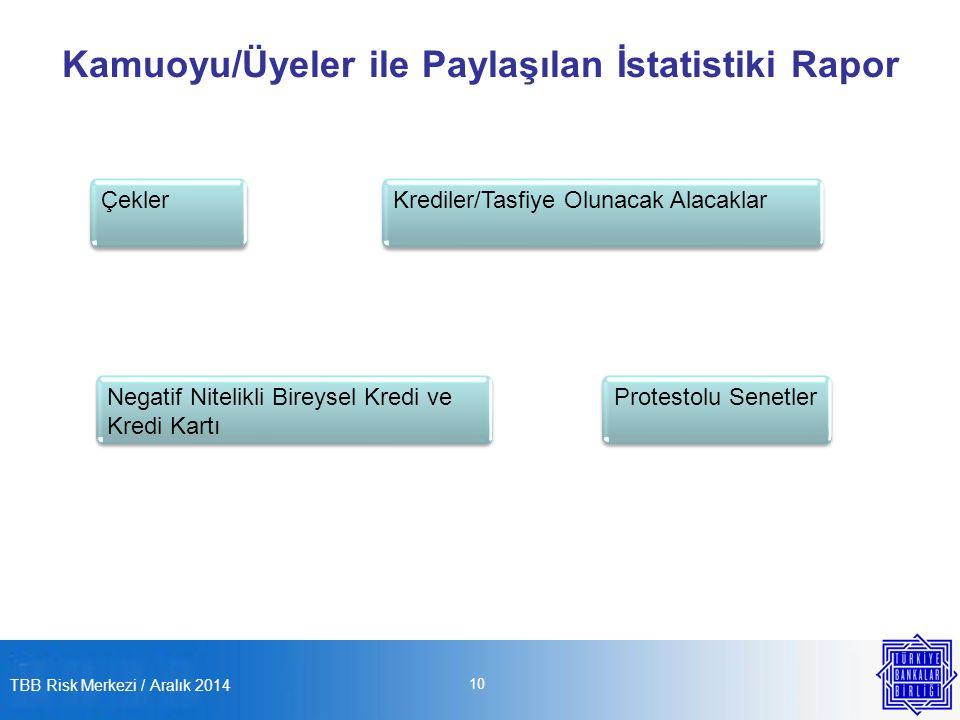 Kamuoyu/Üyeler ile Paylaşılan İstatistiki Rapor