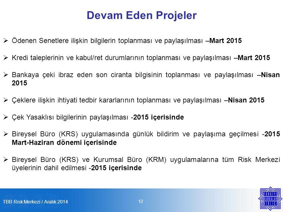 Devam Eden Projeler Ödenen Senetlere ilişkin bilgilerin toplanması ve paylaşılması –Mart 2015.