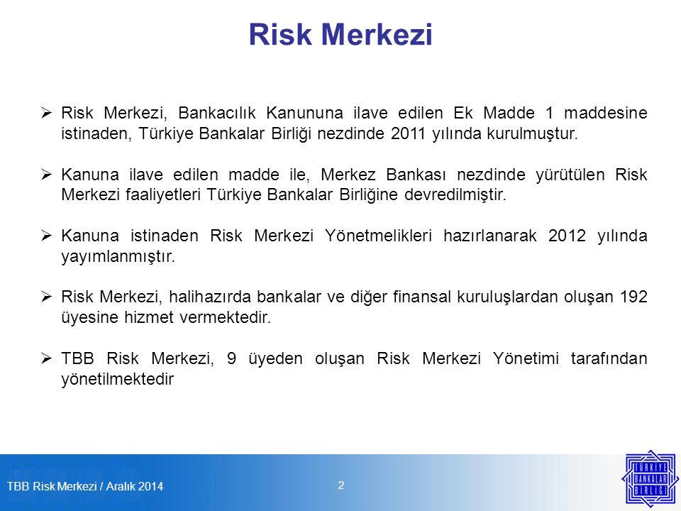 Risk Merkezi