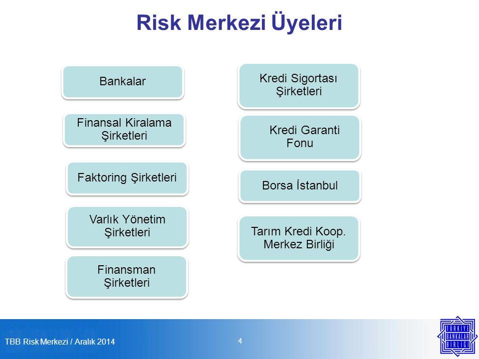 Risk Merkezi Üyeleri Kredi Sigortası Şirketleri Bankalar