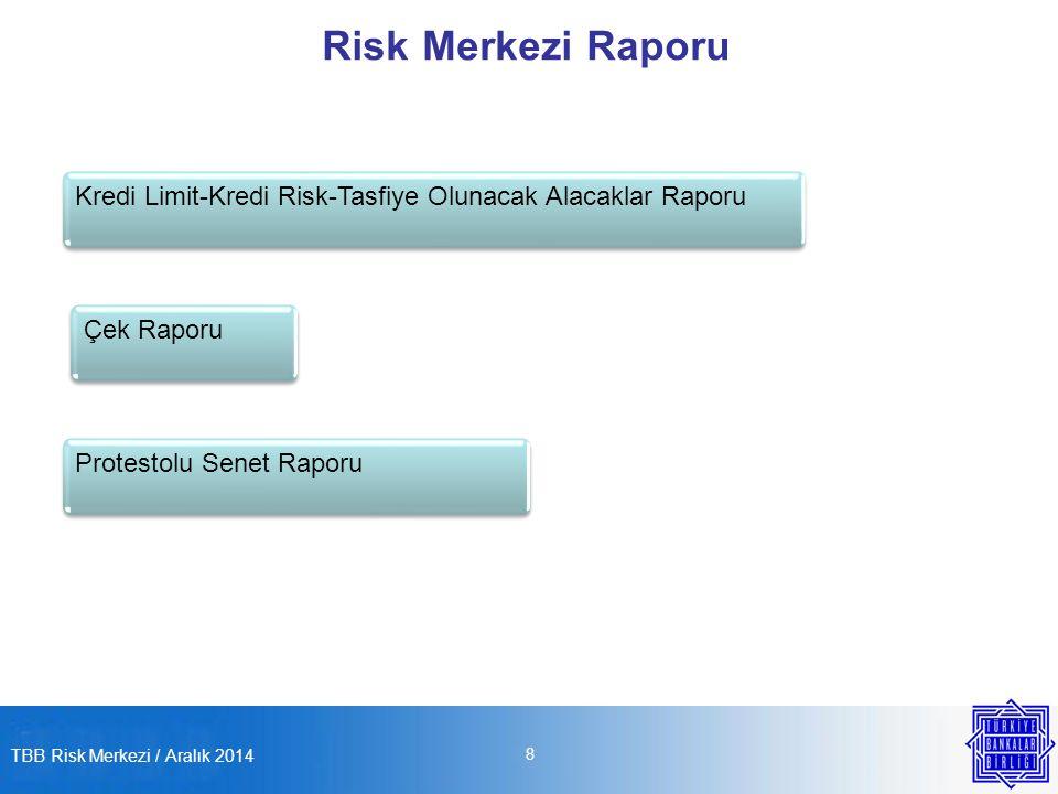 Risk Merkezi Raporu Kredi Limit-Kredi Risk-Tasfiye Olunacak Alacaklar Raporu. Çek Raporu. Protestolu Senet Raporu.