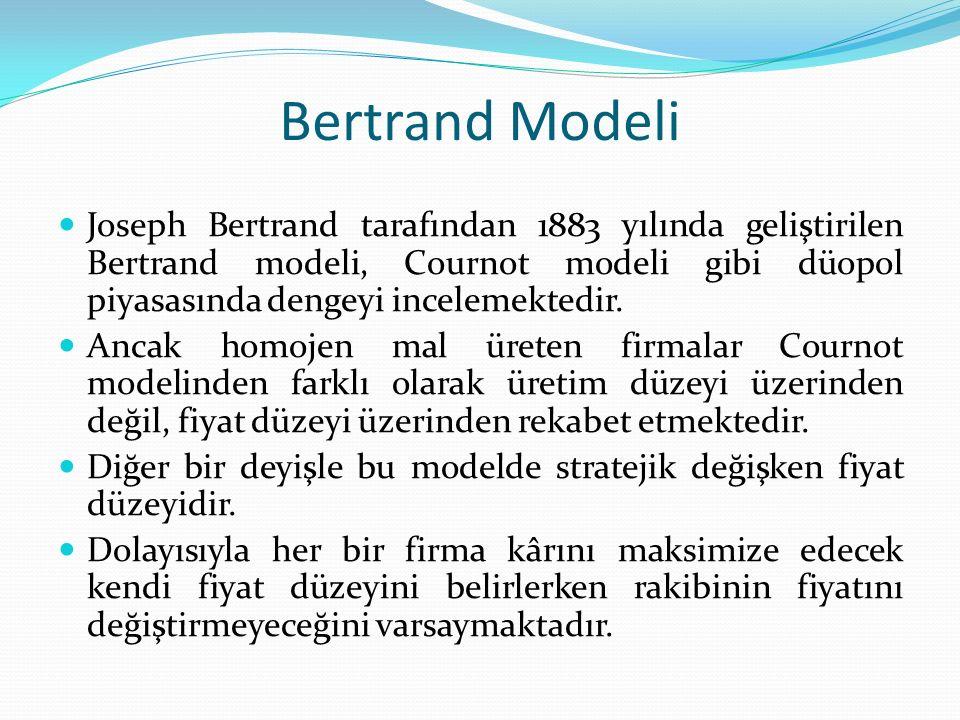 Bertrand Modeli Joseph Bertrand tarafından 1883 yılında geliştirilen Bertrand modeli, Cournot modeli gibi düopol piyasasında dengeyi incelemektedir.