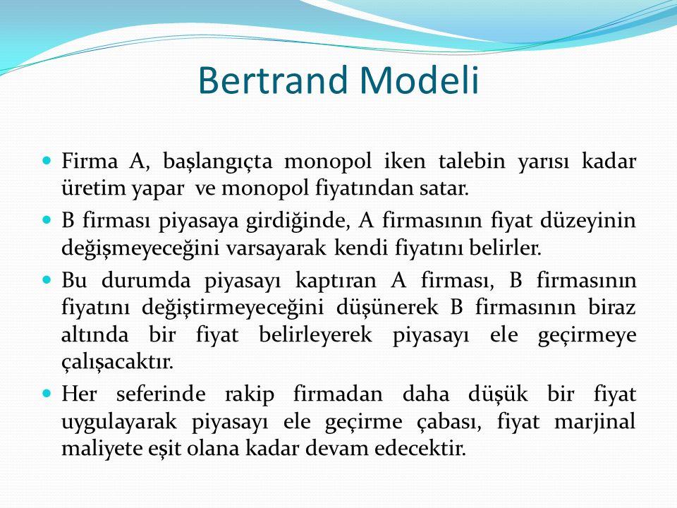 Bertrand Modeli Firma A, başlangıçta monopol iken talebin yarısı kadar üretim yapar ve monopol fiyatından satar.
