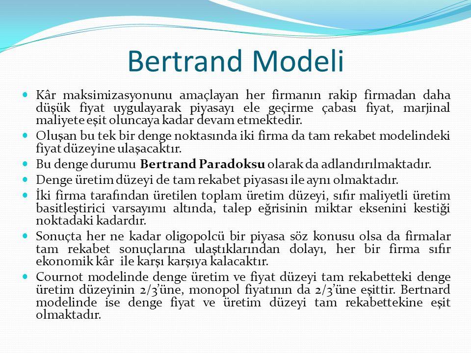 Bertrand Modeli