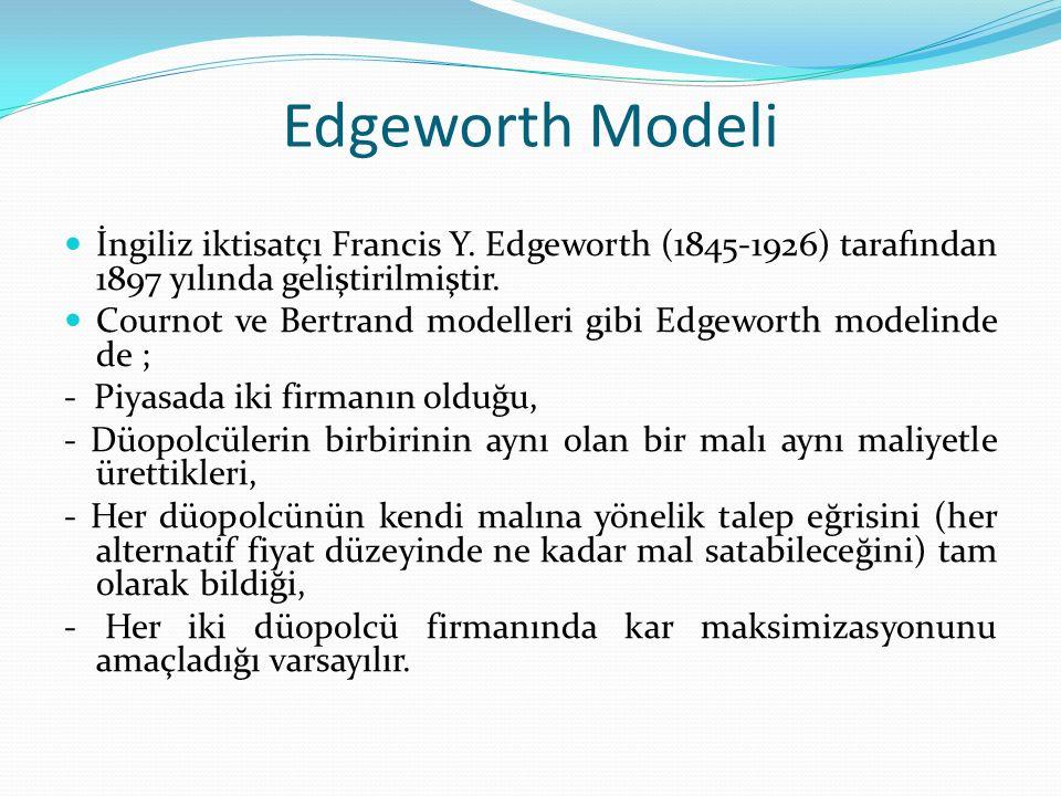 Edgeworth Modeli İngiliz iktisatçı Francis Y. Edgeworth (1845-1926) tarafından 1897 yılında geliştirilmiştir.