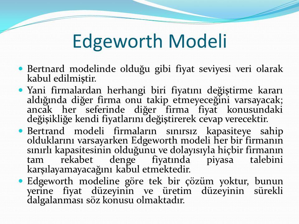 Edgeworth Modeli Bertnard modelinde olduğu gibi fiyat seviyesi veri olarak kabul edilmiştir.