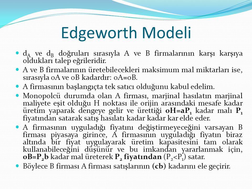 Edgeworth Modeli dA ve dB doğruları sırasıyla A ve B firmalarının karşı karşıya oldukları talep eğrileridir.
