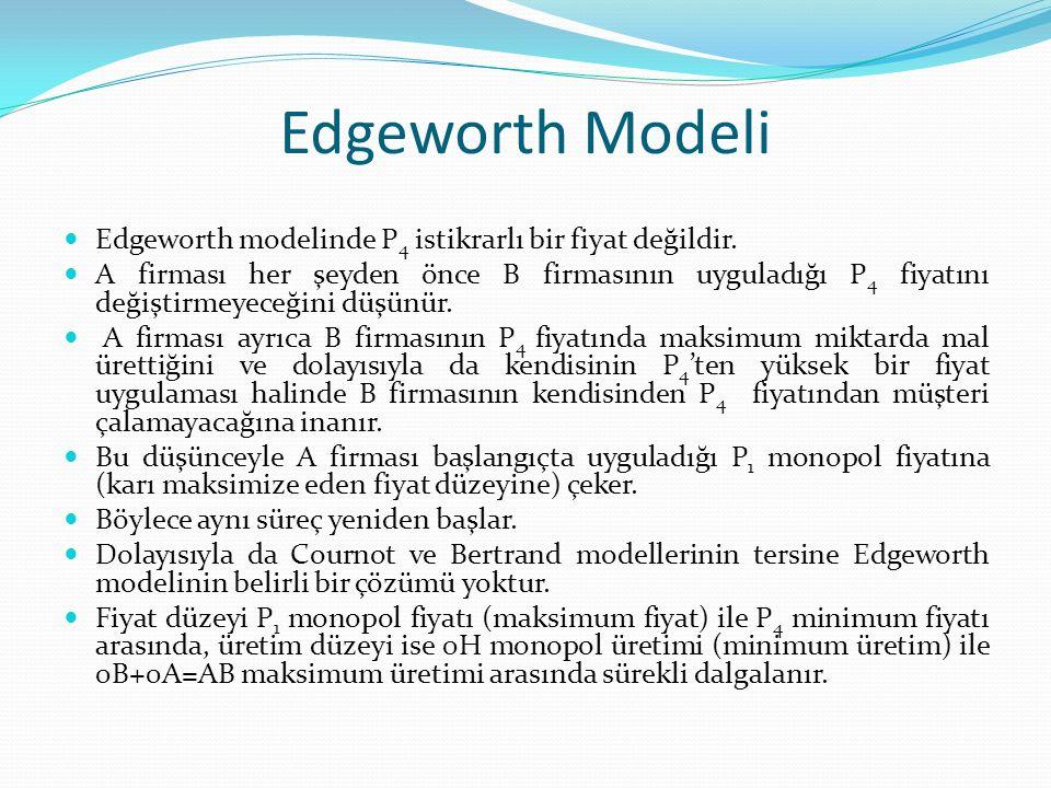 Edgeworth Modeli Edgeworth modelinde P4 istikrarlı bir fiyat değildir.