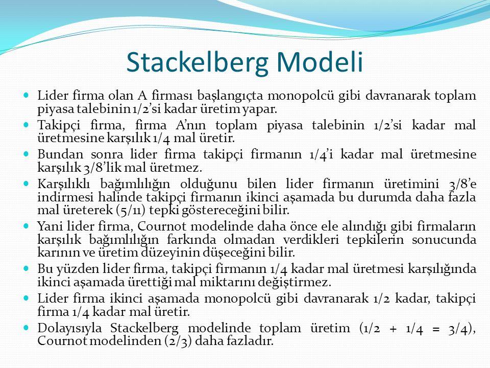 Stackelberg Modeli Lider firma olan A firması başlangıçta monopolcü gibi davranarak toplam piyasa talebinin 1/2'si kadar üretim yapar.