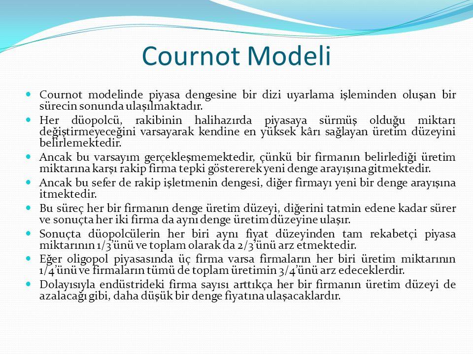 Cournot Modeli Cournot modelinde piyasa dengesine bir dizi uyarlama işleminden oluşan bir sürecin sonunda ulaşılmaktadır.