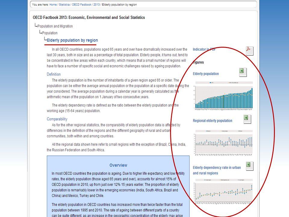 OECD Factbook (http://www. oecd-ilibrary