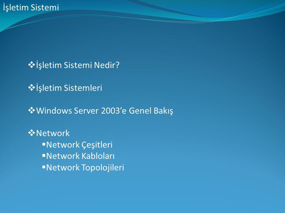 İşletim Sistemi İşletim Sistemi Nedir İşletim Sistemleri. Windows Server 2003'e Genel Bakış. Network.