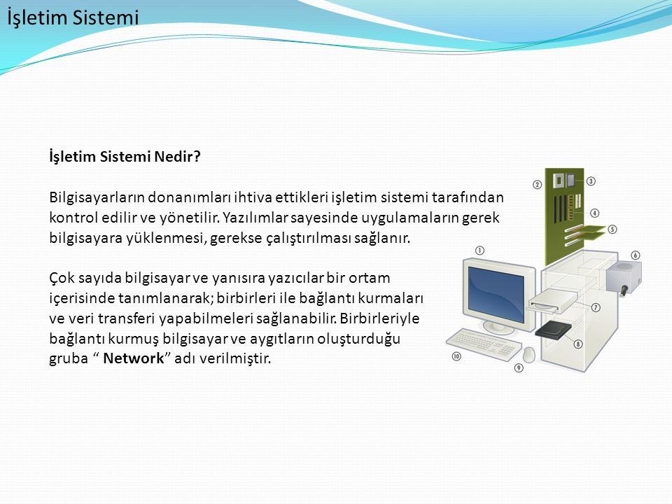 İşletim Sistemi İşletim Sistemi Nedir