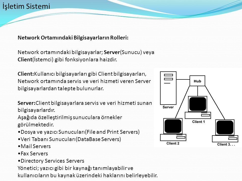 İşletim Sistemi Network Ortamındaki Bilgisayarların Rolleri: