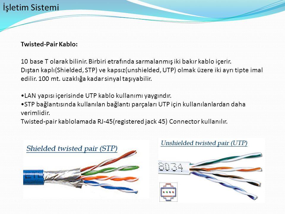 İşletim Sistemi Twisted-Pair Kablo: