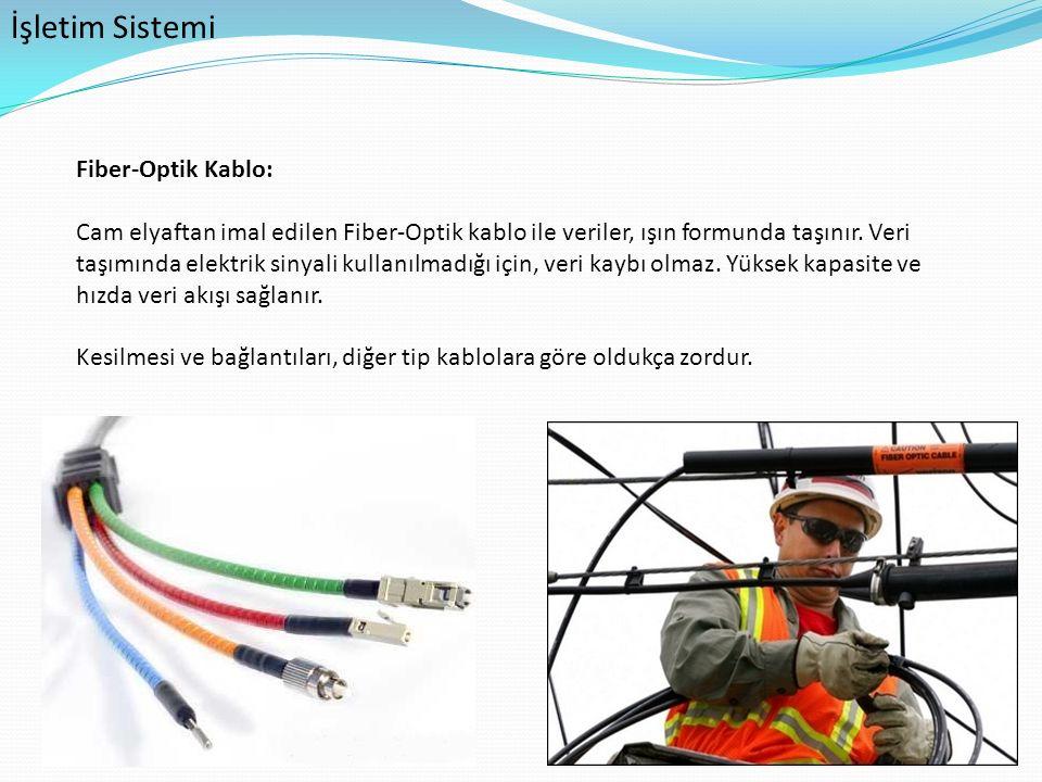 İşletim Sistemi Fiber-Optik Kablo: