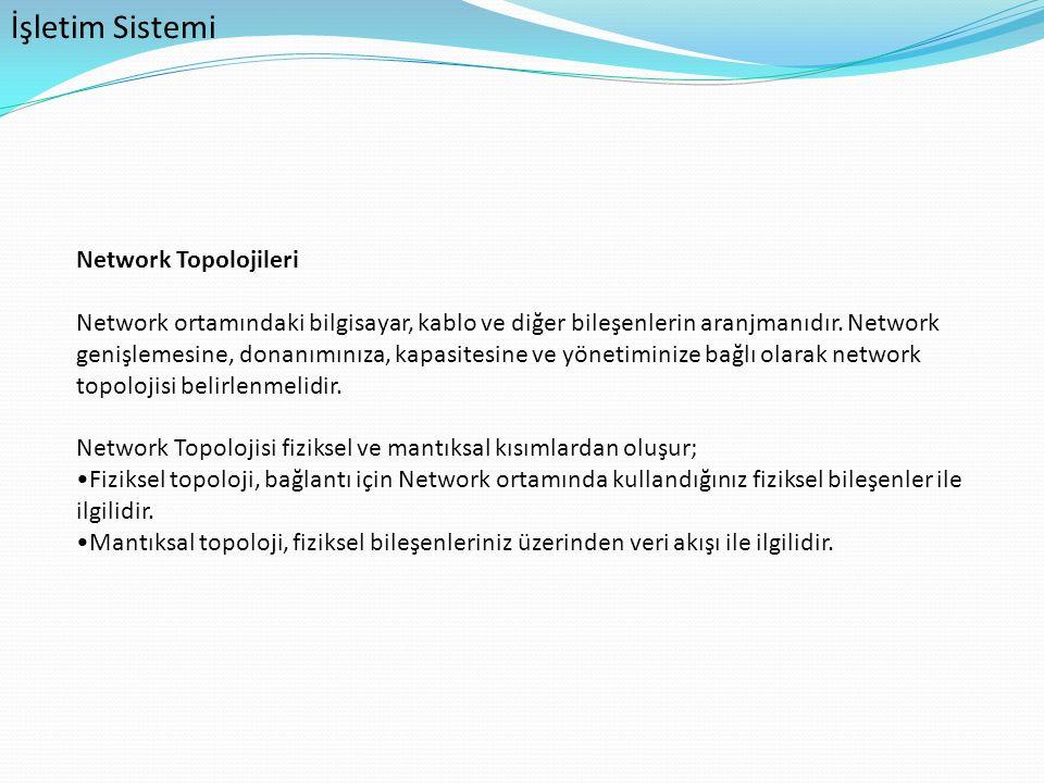 İşletim Sistemi Network Topolojileri