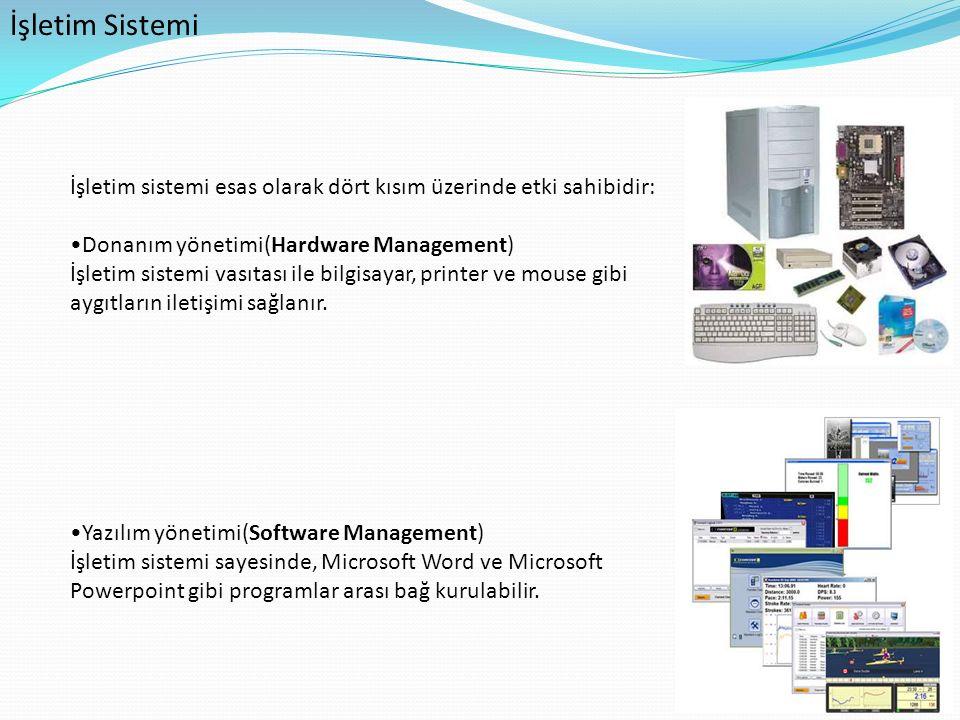 İşletim Sistemi İşletim sistemi esas olarak dört kısım üzerinde etki sahibidir: Donanım yönetimi(Hardware Management)