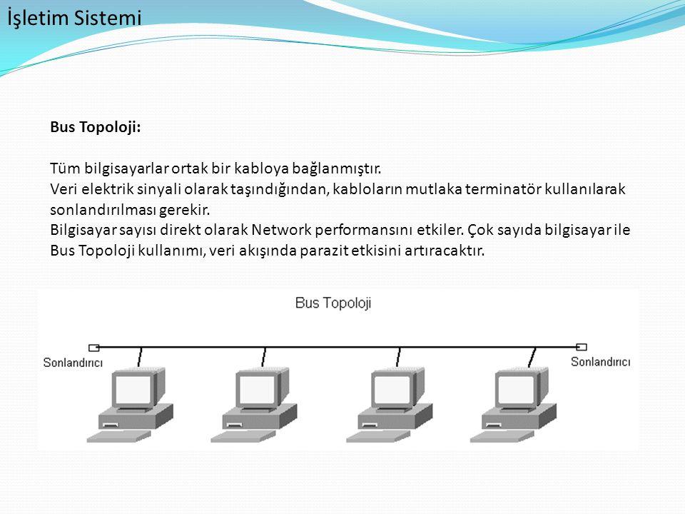 İşletim Sistemi Bus Topoloji: