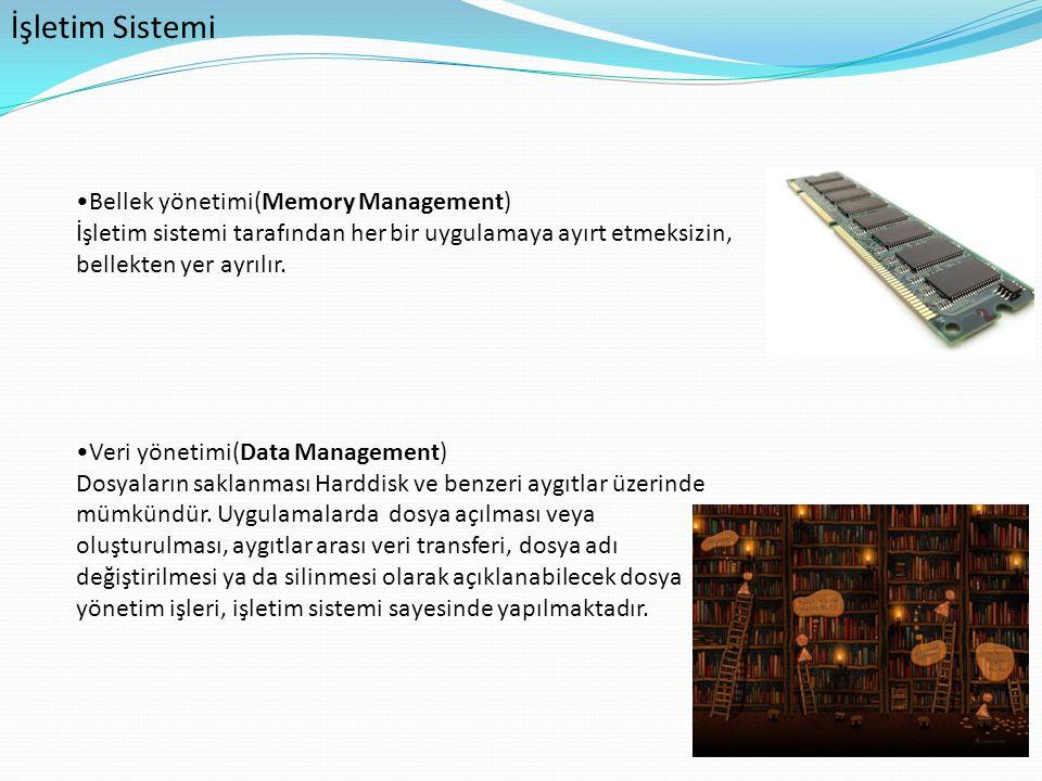 İşletim Sistemi Bellek yönetimi(Memory Management)