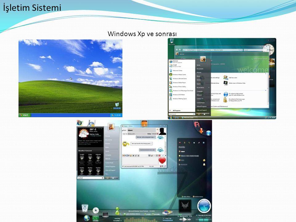İşletim Sistemi Windows Xp ve sonrası