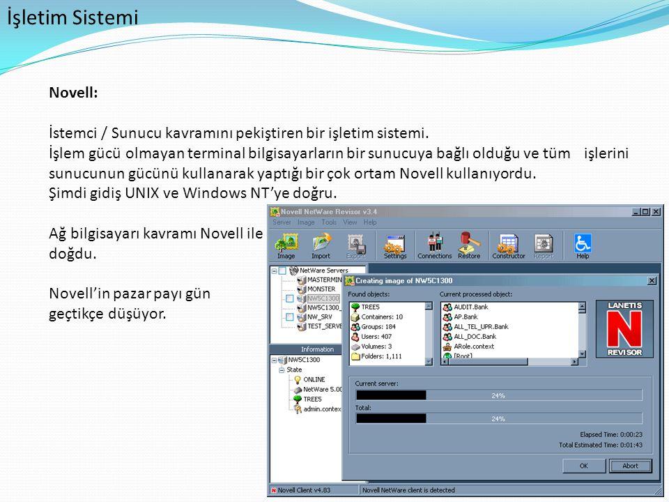 İşletim Sistemi Novell: