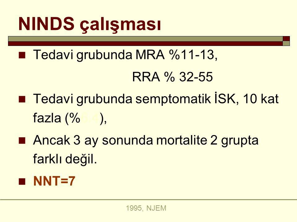 NINDS çalışması Tedavi grubunda MRA %11-13, RRA % 32-55
