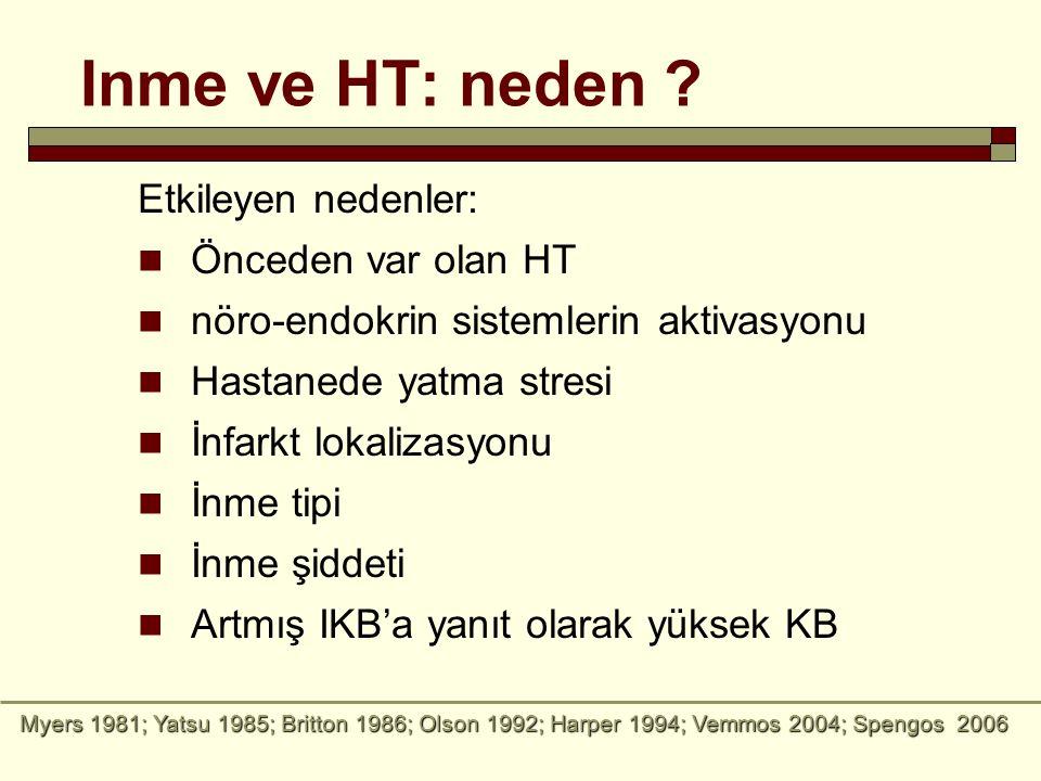 Inme ve HT: neden Etkileyen nedenler: Önceden var olan HT