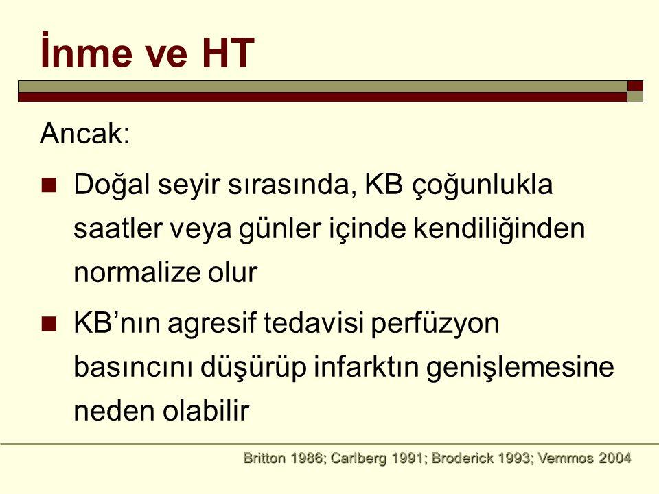 İnme ve HT Ancak: Doğal seyir sırasında, KB çoğunlukla saatler veya günler içinde kendiliğinden normalize olur.