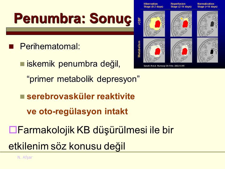 Penumbra: Sonuç Perihematomal: iskemik penumbra değil, primer metabolik depresyon serebrovasküler reaktivite ve oto-regülasyon intakt.