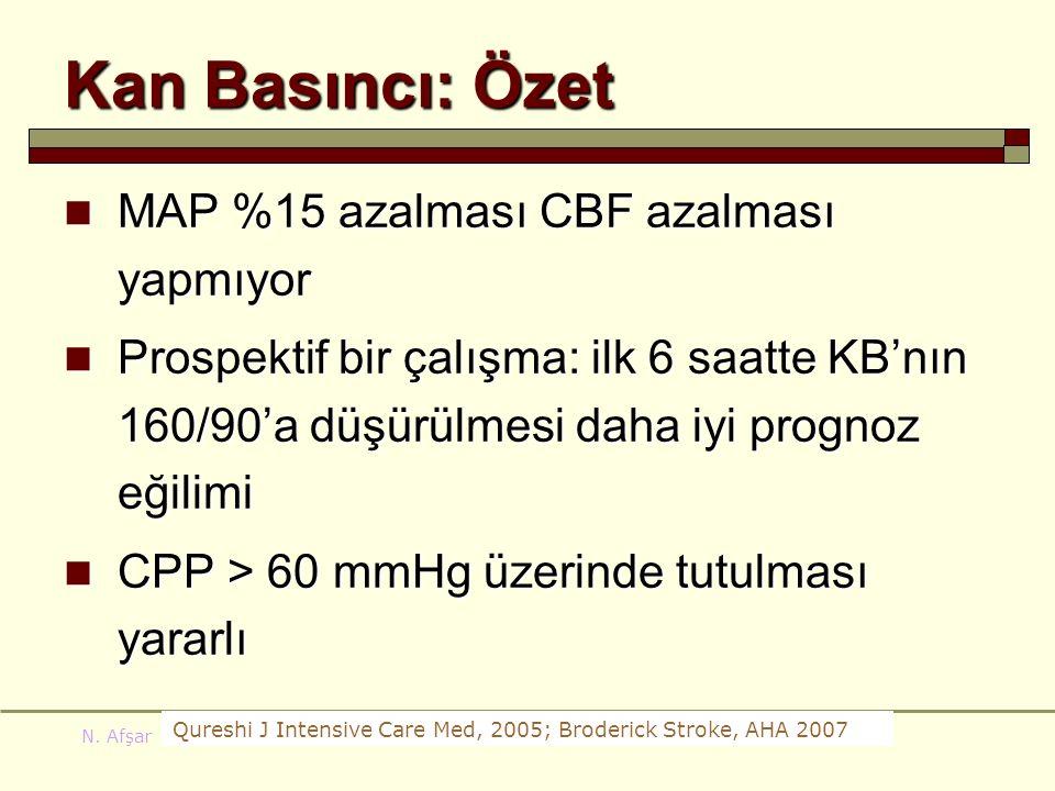 Kan Basıncı: Özet MAP %15 azalması CBF azalması yapmıyor