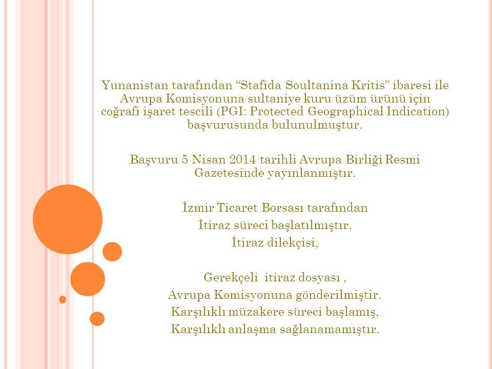 İzmir Ticaret Borsası tarafından İtiraz süreci başlatılmıştır.
