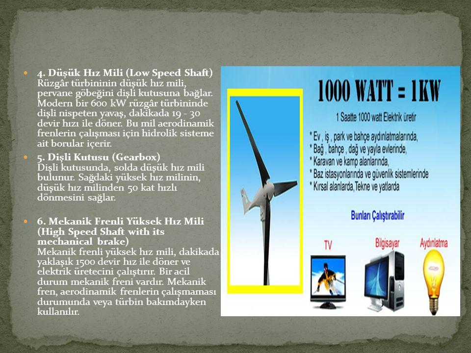 4. Düşük Hız Mili (Low Speed Shaft) Rüzgâr türbininin düşük hız mili, pervane göbeğini dişli kutusuna bağlar. Modern bir 600 kW rüzgâr türbininde dişli nispeten yavaş, dakikada 19 - 30 devir hızı ile döner. Bu mil aerodinamik frenlerin çalışması için hidrolik sisteme ait borular içerir.