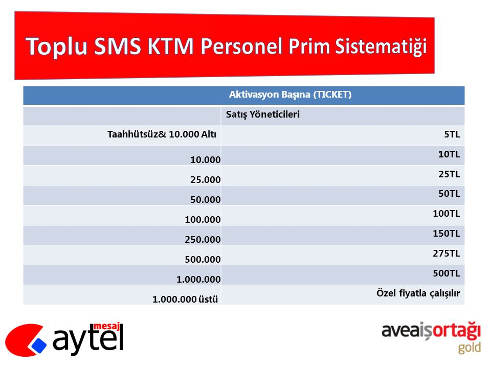 Toplu SMS KTM Personel Prim Sistematiği