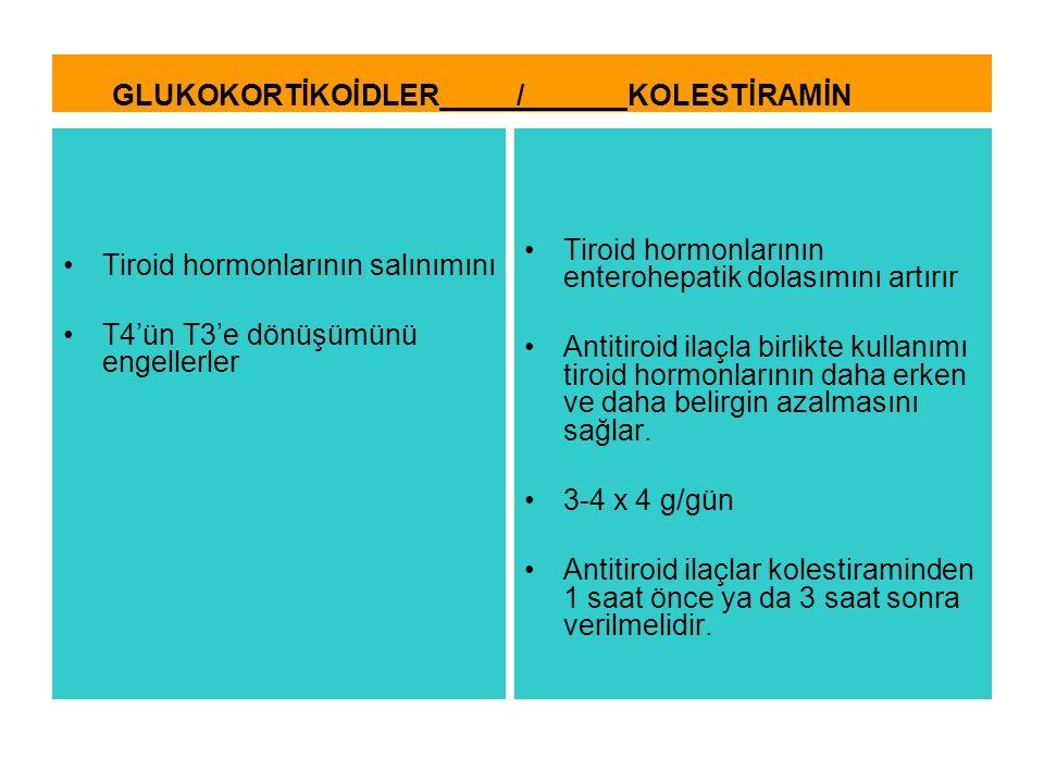 GLUKOKORTİKOİDLER / KOLESTİRAMİN