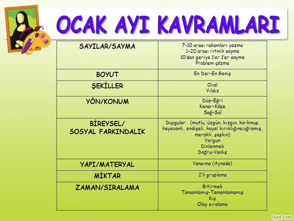 OCAK AYI KAVRAMLARI SAYILAR/SAYMA BOYUT ŞEKİLLER YÖN/KONUM BİREYSEL/