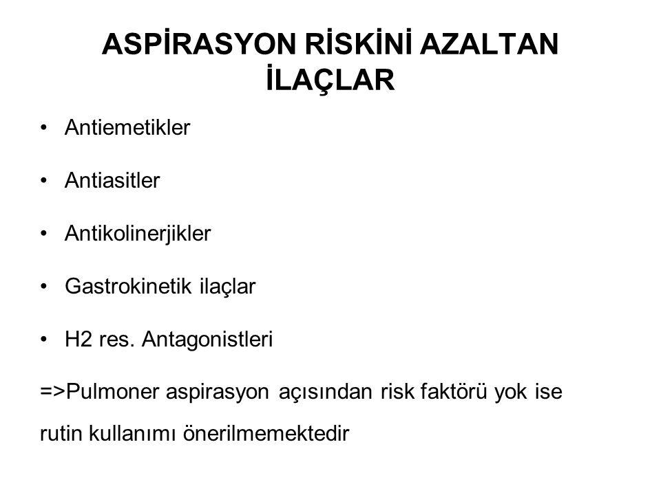 ASPİRASYON RİSKİNİ AZALTAN İLAÇLAR