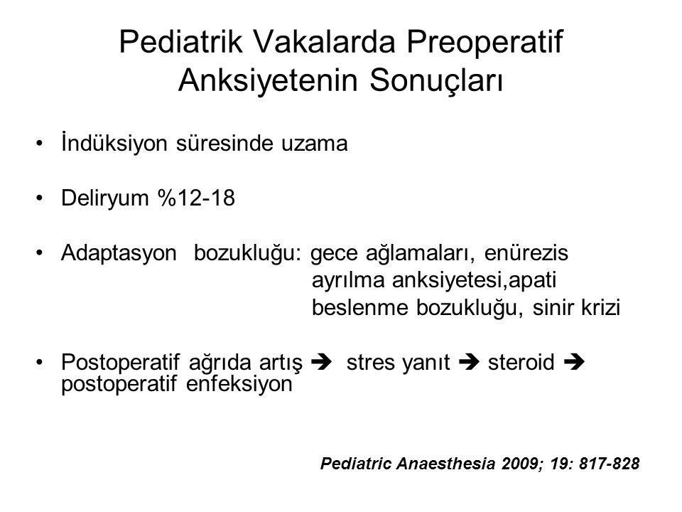 Pediatrik Vakalarda Preoperatif Anksiyetenin Sonuçları