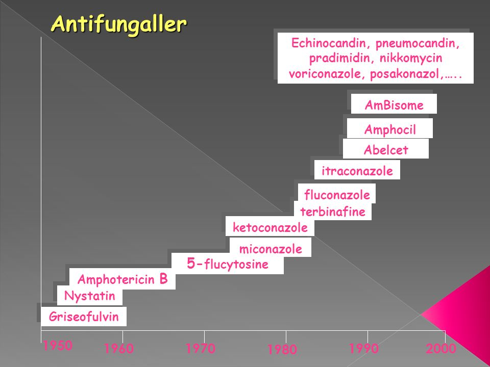 Antifungaller 5-flucytosine 1950 1960 1970 1980 1990 2000