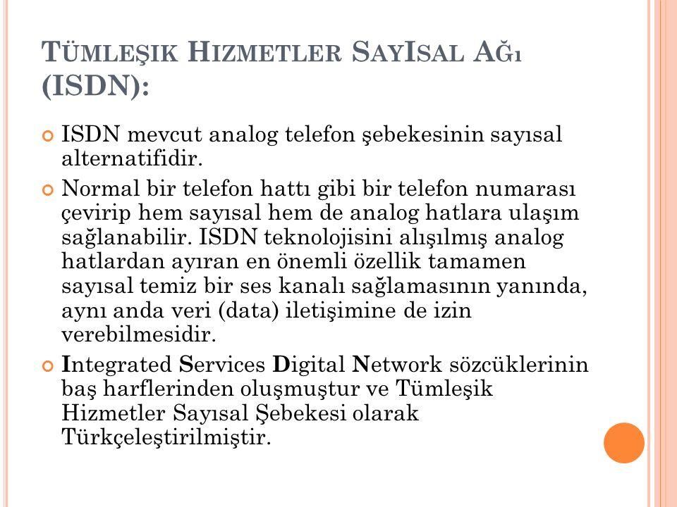 Tümleşik Hizmetler SayIsal Ağı (ISDN):
