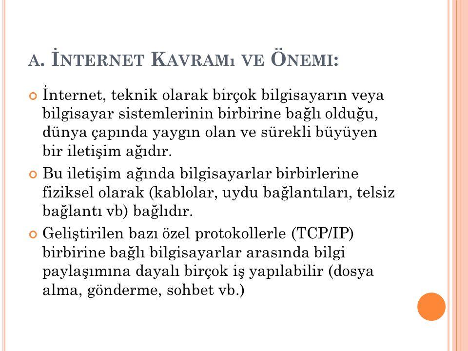 a. İnternet Kavramı ve Önemi: