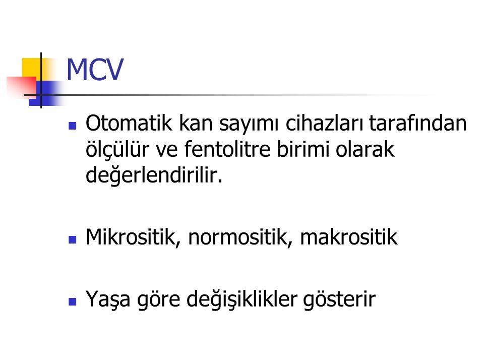 MCV Otomatik kan sayımı cihazları tarafından ölçülür ve fentolitre birimi olarak değerlendirilir. Mikrositik, normositik, makrositik.