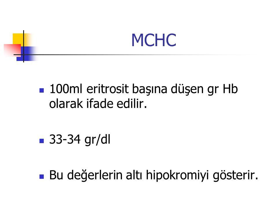 MCHC 100ml eritrosit başına düşen gr Hb olarak ifade edilir.